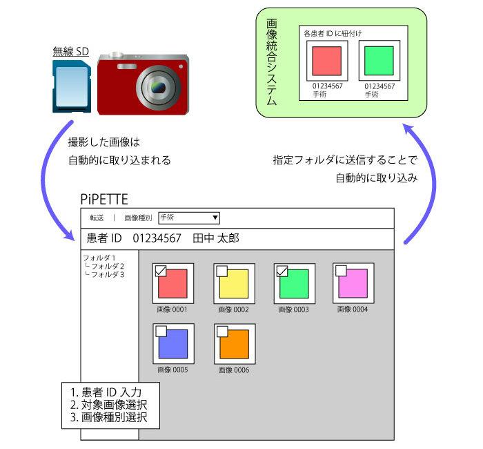 (構成図)